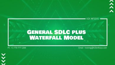 Photo of General SDLC plus Waterfall Model