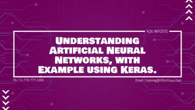 Photo of Understanding Artificial Neural Networks, with Example using Keras.