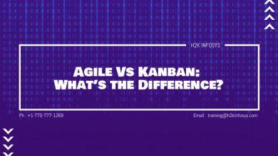 Photo of Agile Vs Kanban