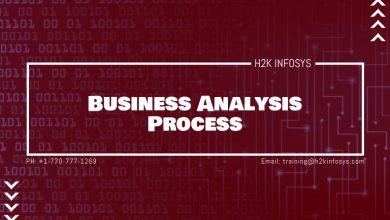 Photo of Business Analysis Process