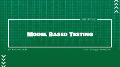 Photo of Model Based Testing