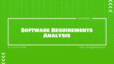 Photo of Software Requirements Analysis