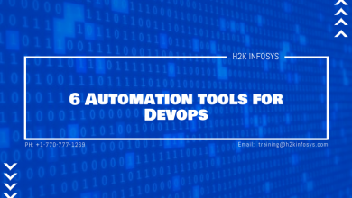 Photo of 6 Automation tools for Devops