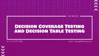 Photo of Decision Coverage Testing and Decision Table Testing