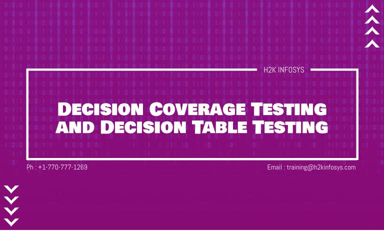 Coverage Testing