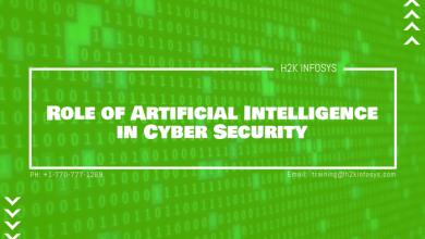 Photo of Role of Artificial Intelligence in Cyber Security