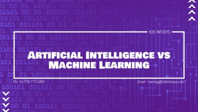 Photo of Artificial Intelligence vs Machine Learning