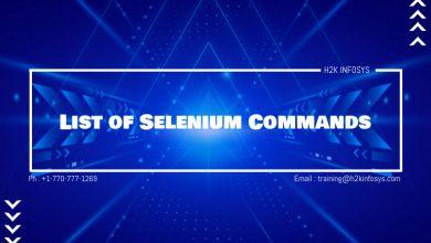 Photo of List of Selenium Commands