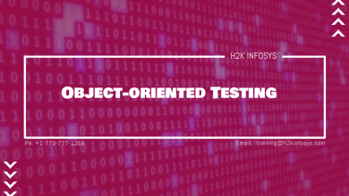 Photo of Object-oriented Testing