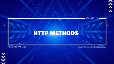 Photo of HTTP METHODS