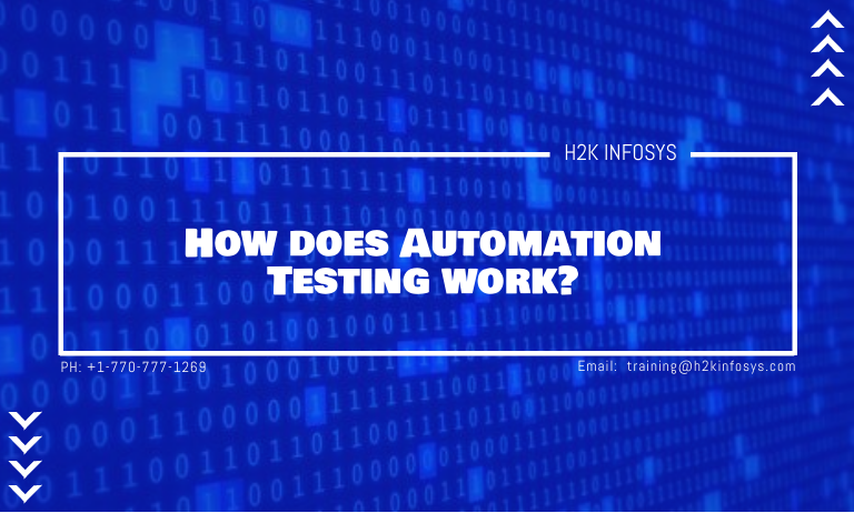 How does Automation Testing work