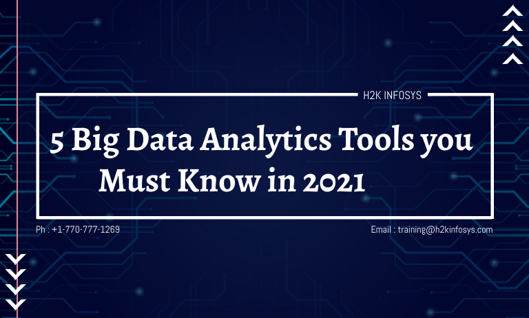 5 Big Data Analytics Tools you Must Know in 2021