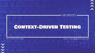 Photo of Context-Driven Testing