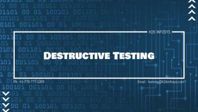 Photo of Destructive Testing